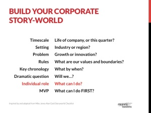 Use these questions to guide your story world creation
