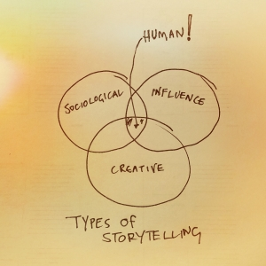 Types of storytelling