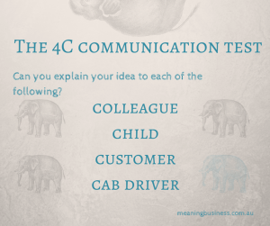 4C Communication Test