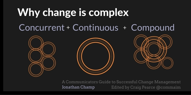 Why change is complex...