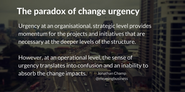 The paradox of change urgency (1)