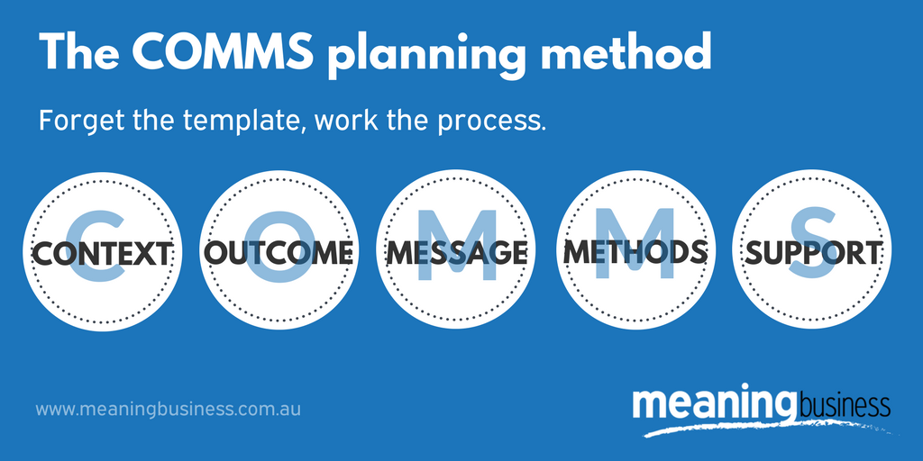 COMMS Method Work the process (1)